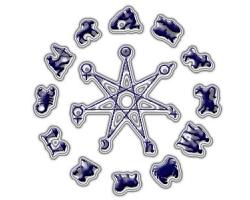 гороскоп знакомств по знакам зодиака и