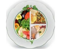 Модель тарелки: стабилизация веса