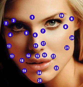 Чем говорит форма носа