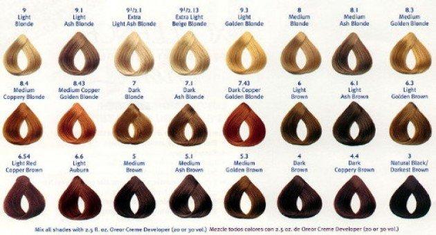 Профессиональные краска для волос в домашних условиях