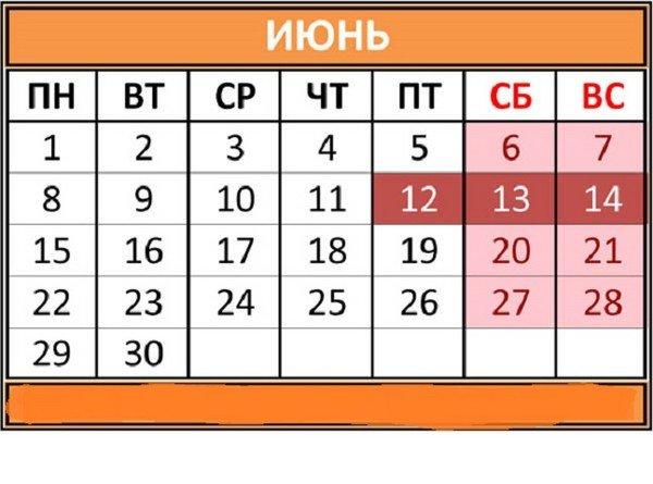 Лунный посевной календарь на июль 2017 года самые благоприятные дни