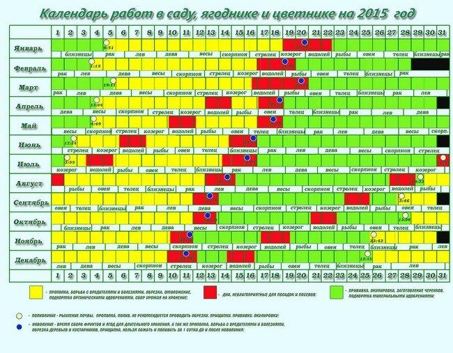 Посадочные календари 2014 года разных издателей (7 видов)