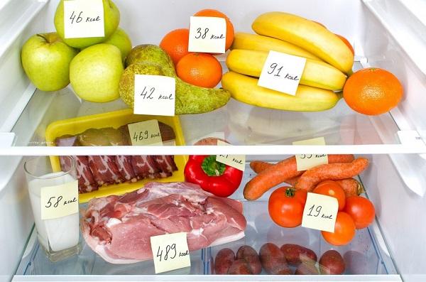 Диета, основанная на подсчёте калорий - отзывы и