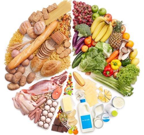 Какие продукты можно употреблять кормящим мамам