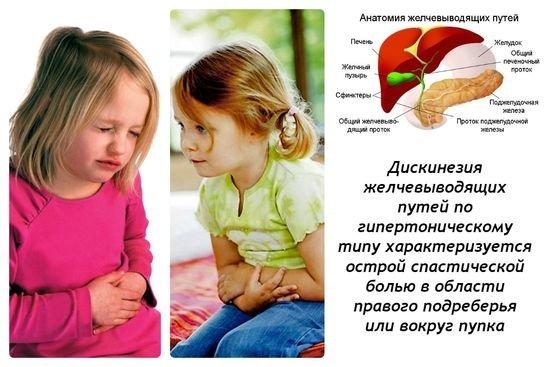При кашле болит в правом боку внизу живота у