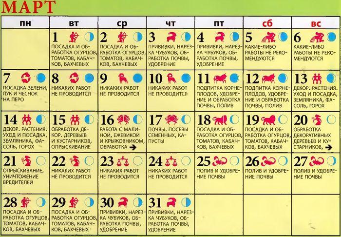 Все маски лунный календарь стрижек