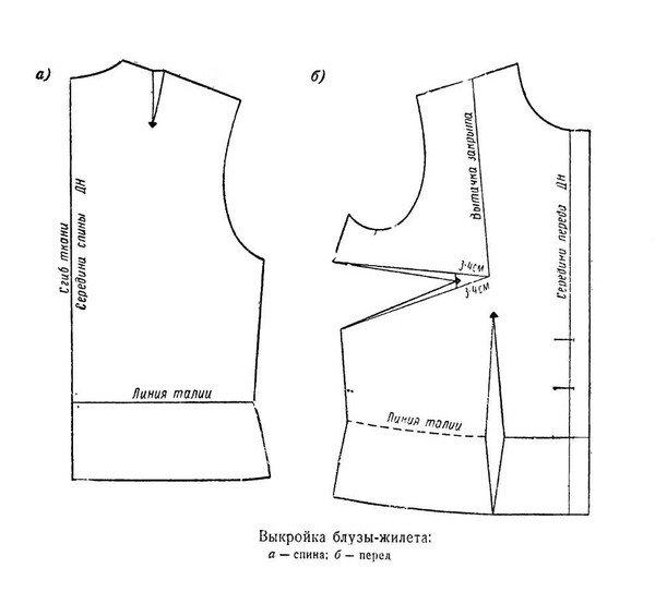 Как сшить блузку реглан своими руками быстро и без выкройки 20