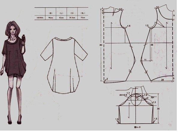 Выкройка платья ассиметричной