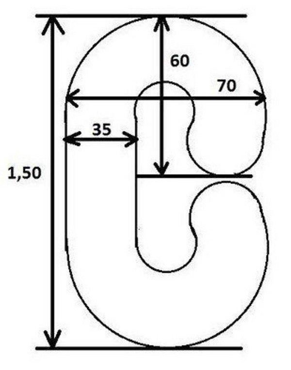 Анализ занятия по схеме в доу