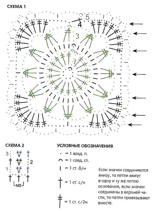 Квадрат крючком схемы и описание для начинающих