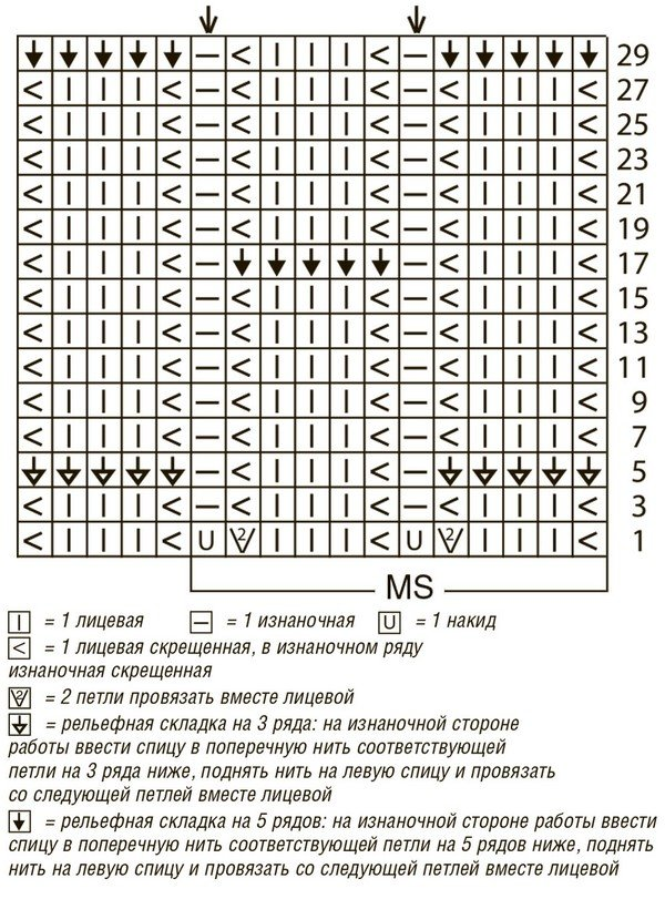 Схемы вязания шапок спицами на 65