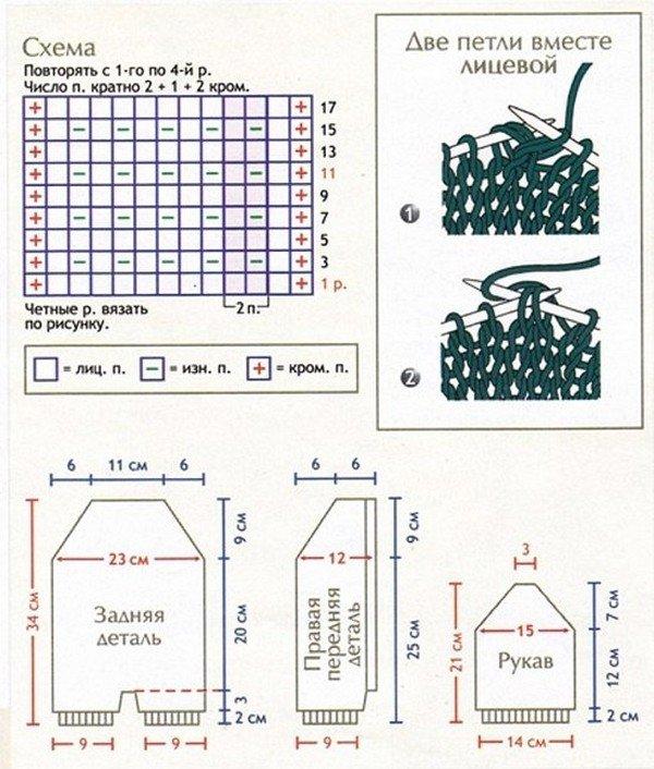 Схема вязания комбинезона для новорождённого 511