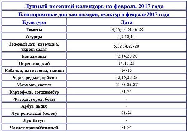 стирке изделий лунный календарь на февоаль 2017 неправильно проведенной