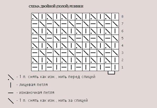 Схема двойных резиночек