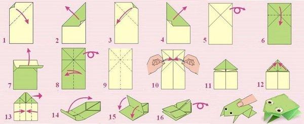 Оригами лягушка. Оригами из бумаги лягушка. Лягушка 90