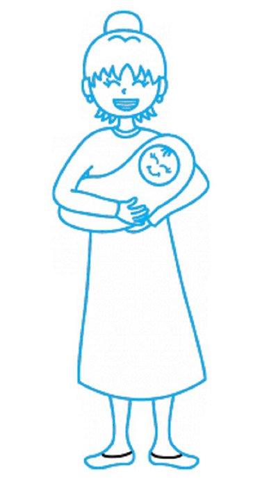 Как нарисовать маму красиво и легко: поэтапные инструкции для детей. Что нарисовать маме в подарок на День матери, день рождения