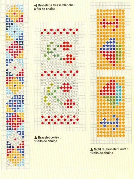Как сделать схему для браслета из бисера