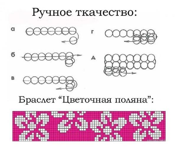Браслеты из бисера схемы