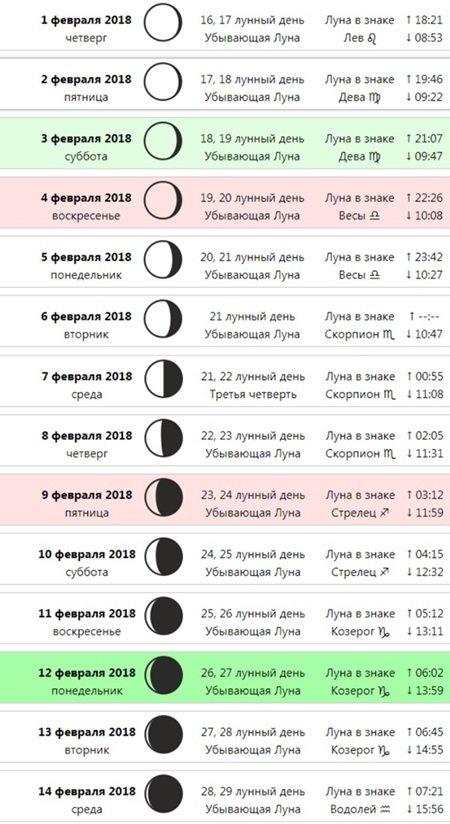 Точный лунный календарь стрижки волос на 2018 год скачать, распечатать