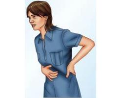 Симптомы и диета при панкреатите