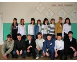 Дети от 13 до 22 лет