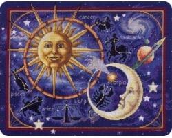Астрологический прогноз с 12 февраля