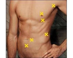 Интимная карта мужского тела: малоизученные эрогенные зоны