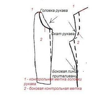 Как ушить куртку своими руками фото 368