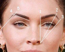 Выбираем форму бровей для квадратного лица