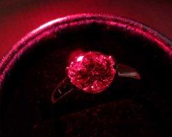 Кольца с камнями: трактовки лучшего сонника