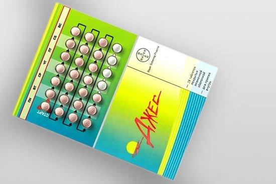 Отзывы о гормональный контрацептив