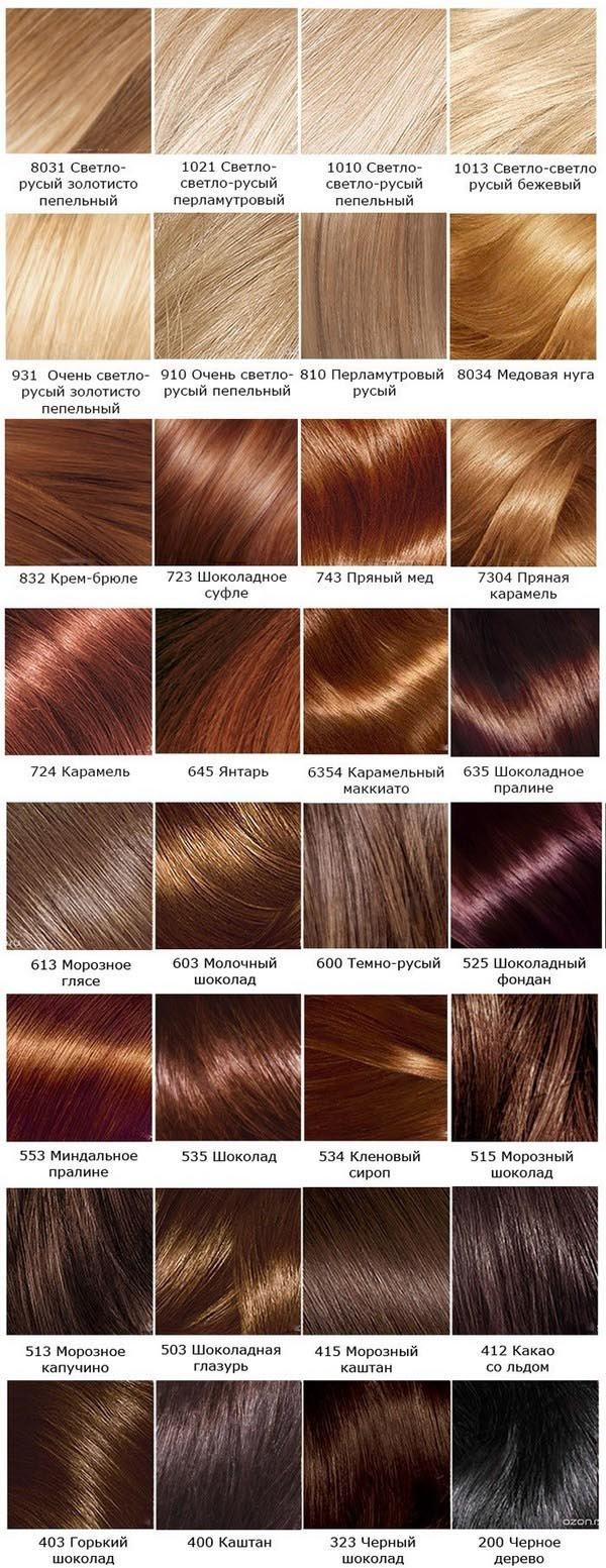 Какая палитра красок для волос лучше  Лореаль d0281aebfde7c