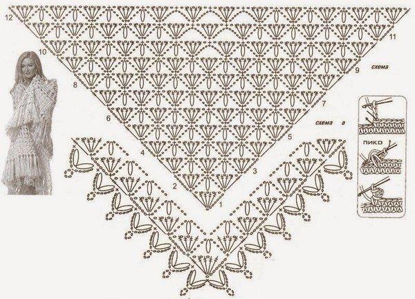 Схема узора вязанной шали. Вязание и рукоделие каталог статей.