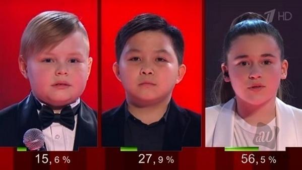 Победу дочери Алсу аннулировали, но Наталья Ионова (Глюкоза) призвала всех снова проголосовать за Микеллу