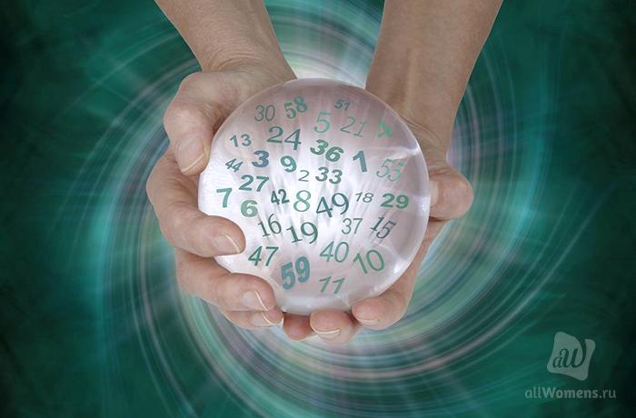 Как узнать свое число судьбы: точный расчет и расшифровка