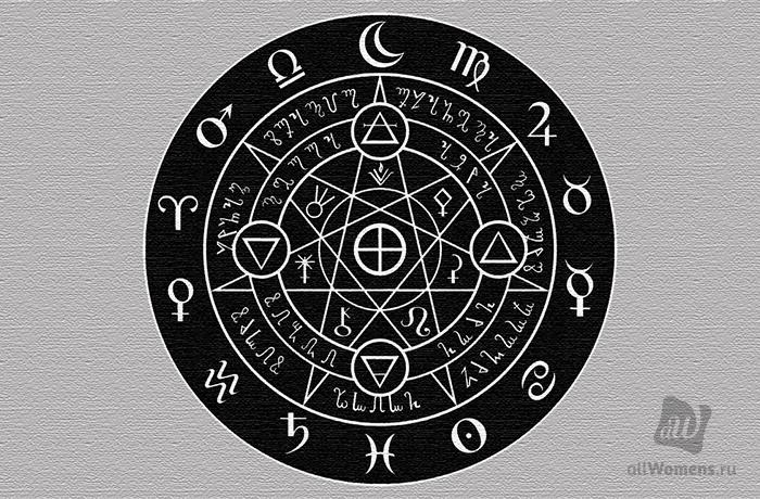 Астрологические кресты качеств знаков зодиака